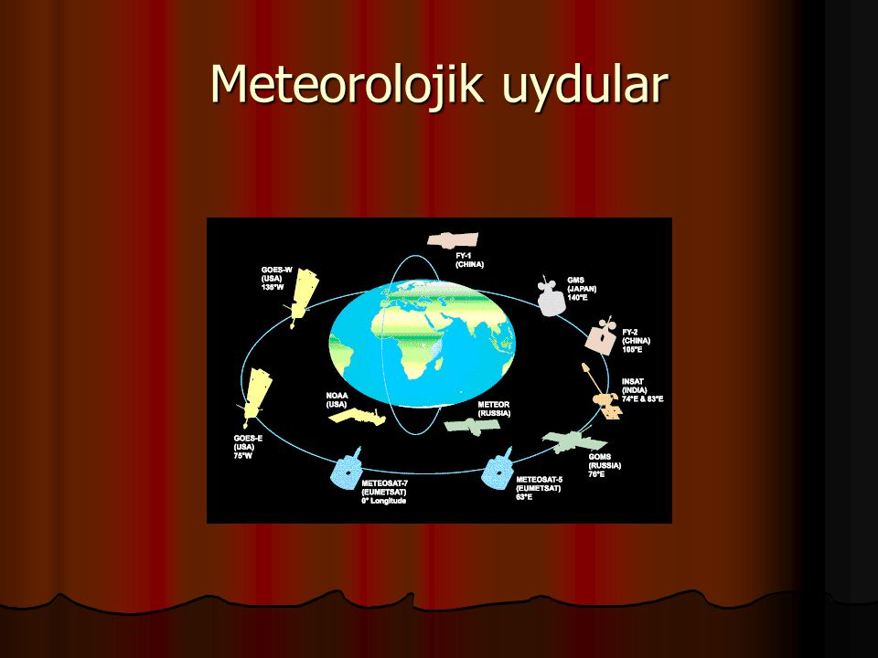 Meteorolojik uydular