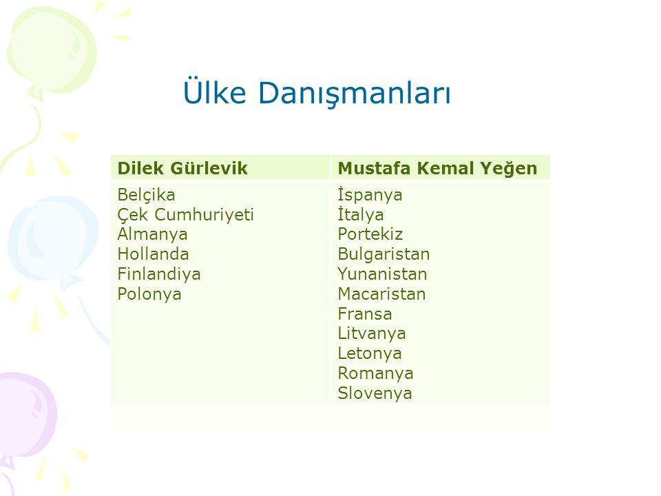 Ülke Danışmanları Dilek Gürlevik Mustafa Kemal Yeğen Belçika
