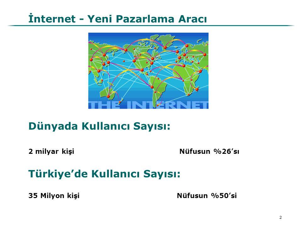 İnternet - Yeni Pazarlama Aracı