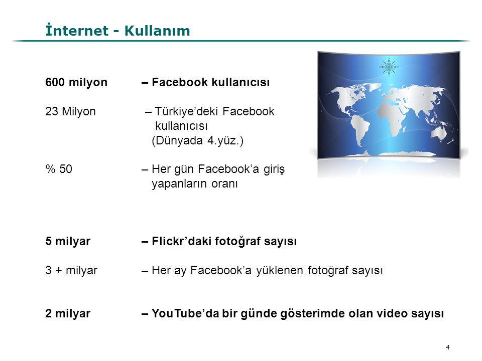 İnternet - Kullanım 600 milyon – Facebook kullanıcısı