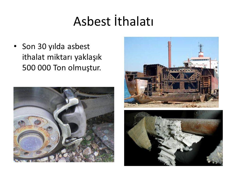 Asbest İthalatı Son 30 yılda asbest ithalat miktarı yaklaşık 500 000 Ton olmuştur.