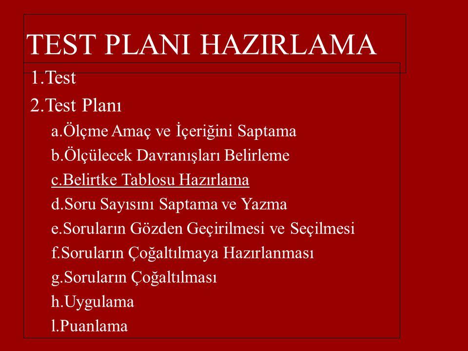 TEST PLANI HAZIRLAMA 1.Test 2.Test Planı