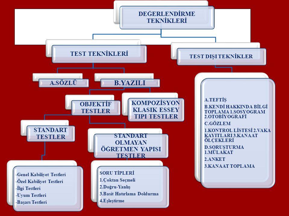 B.YAZILI DEĞERLENDİRME TEKNİKLERİ TEST TEKNİKLERİ A.SÖZLÜ