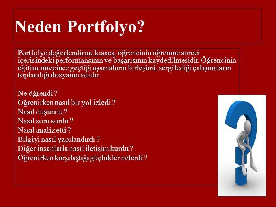 Neden Portfolyo
