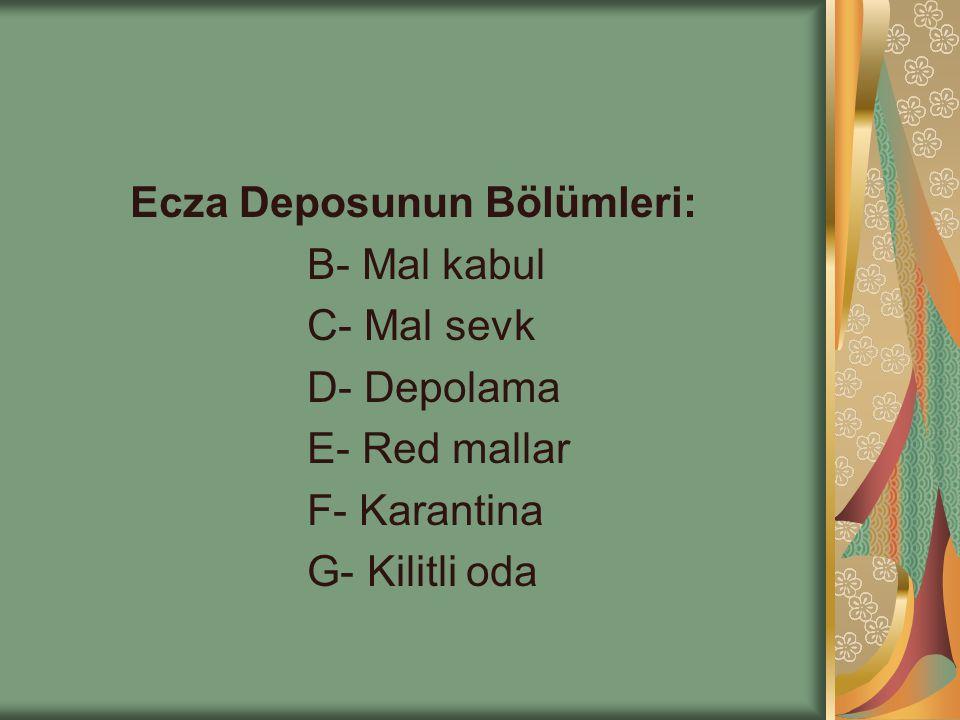 Ecza Deposunun Bölümleri: