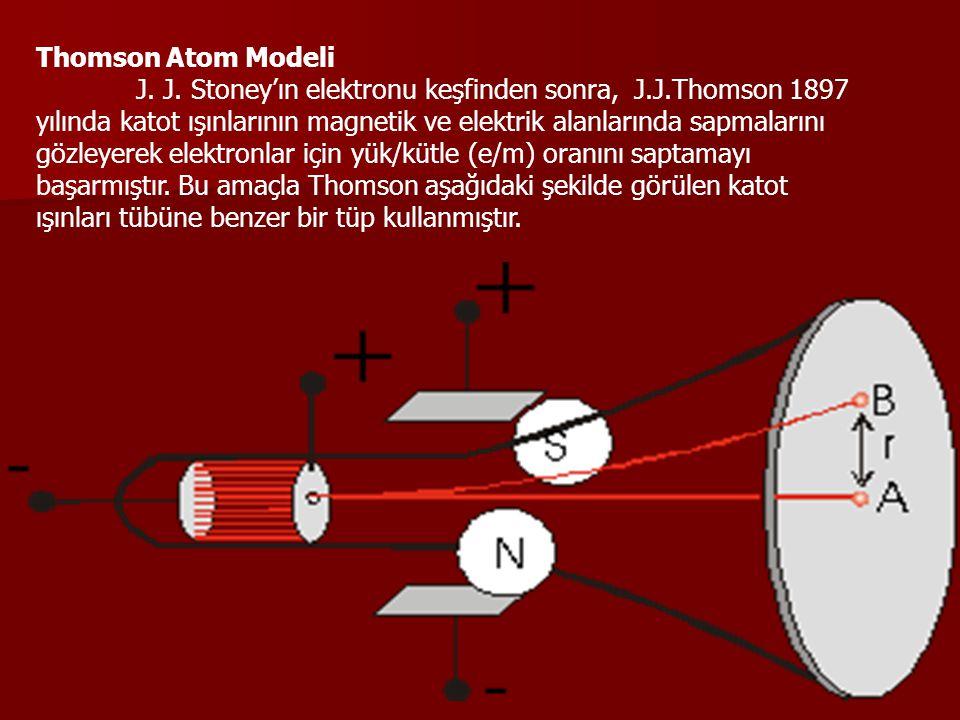 Thomson Atom Modeli
