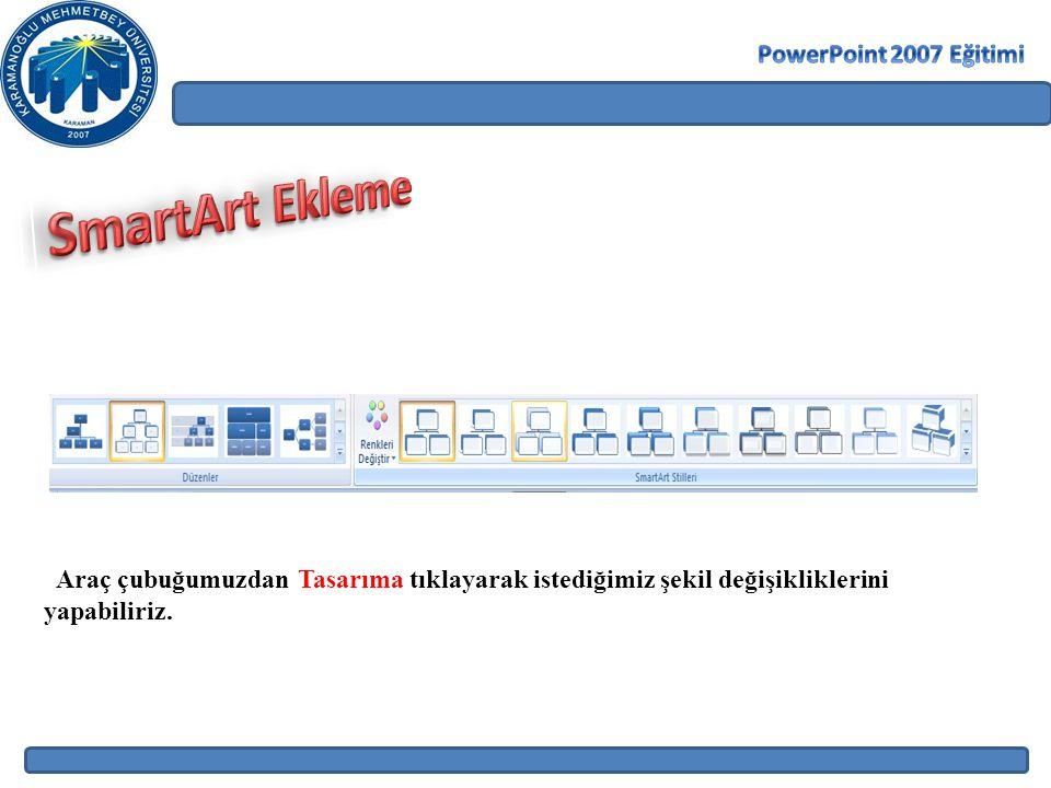 SmartArt Ekleme PowerPoint 2007 Eğitimi