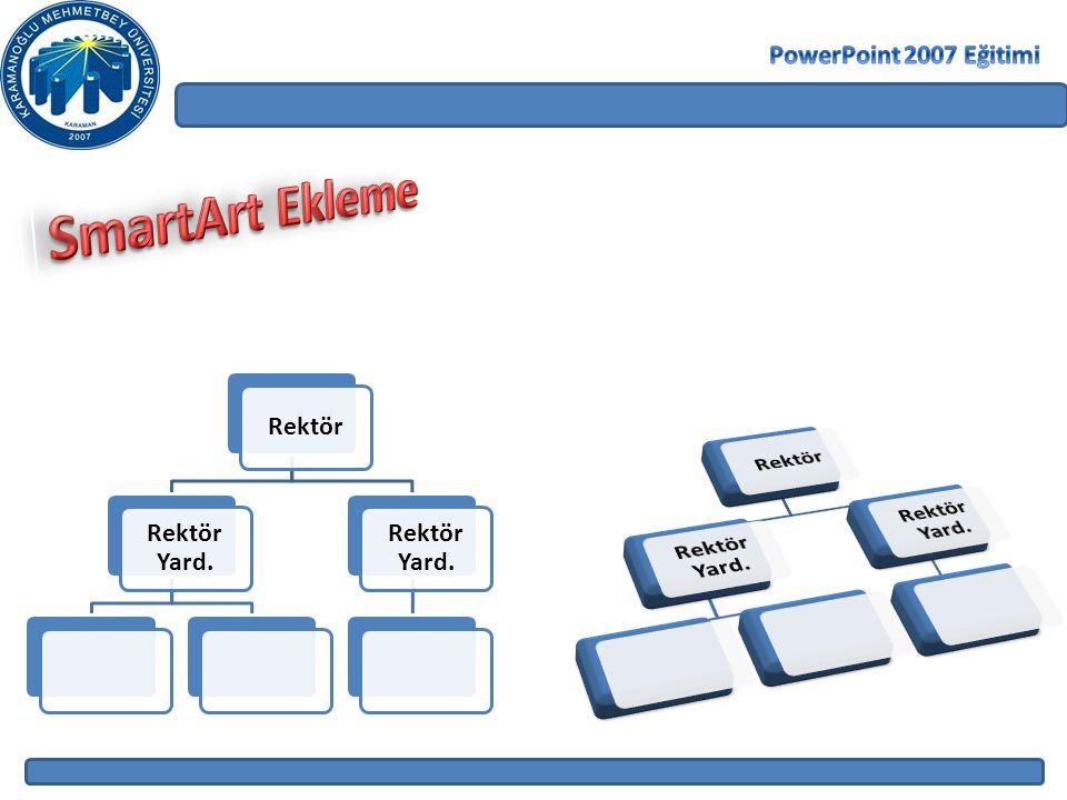 SmartArt Ekleme PowerPoint 2007 Eğitimi Rektör Rektör Yard. Rektör
