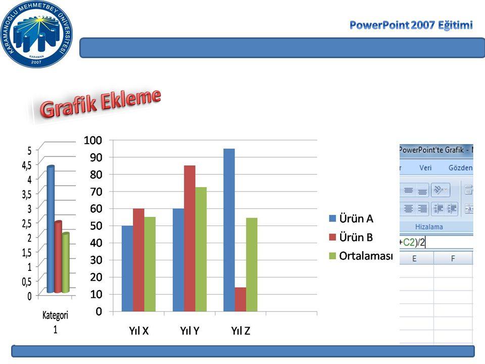 PowerPoint 2007 Eğitimi Grafik Ekleme