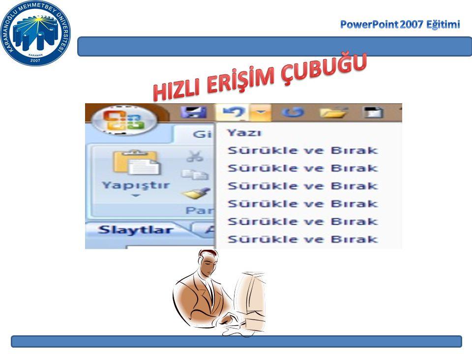 PowerPoint 2007 Eğitimi HIZLI ERİŞİM ÇUBUĞU