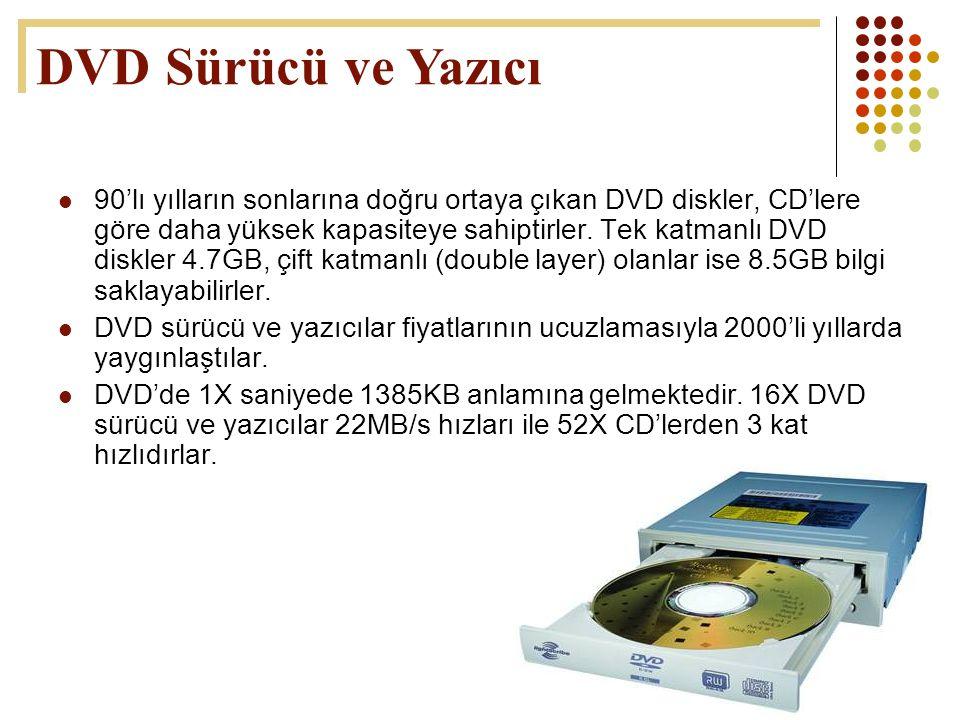 DVD Sürücü ve Yazıcı