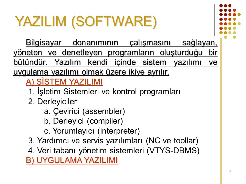 YAZILIM (SOFTWARE)
