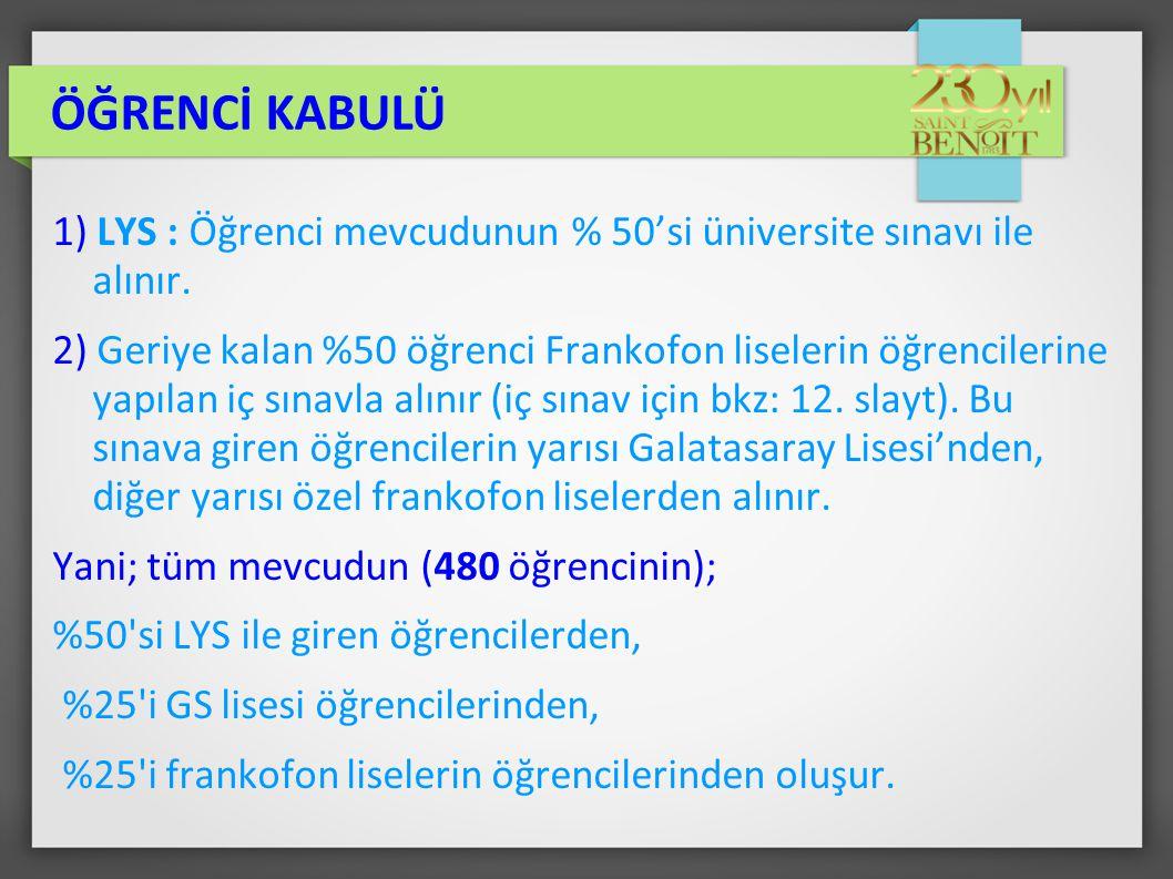 ÖĞRENCİ KABULÜ 1) LYS : Öğrenci mevcudunun % 50'si üniversite sınavı ile alınır.
