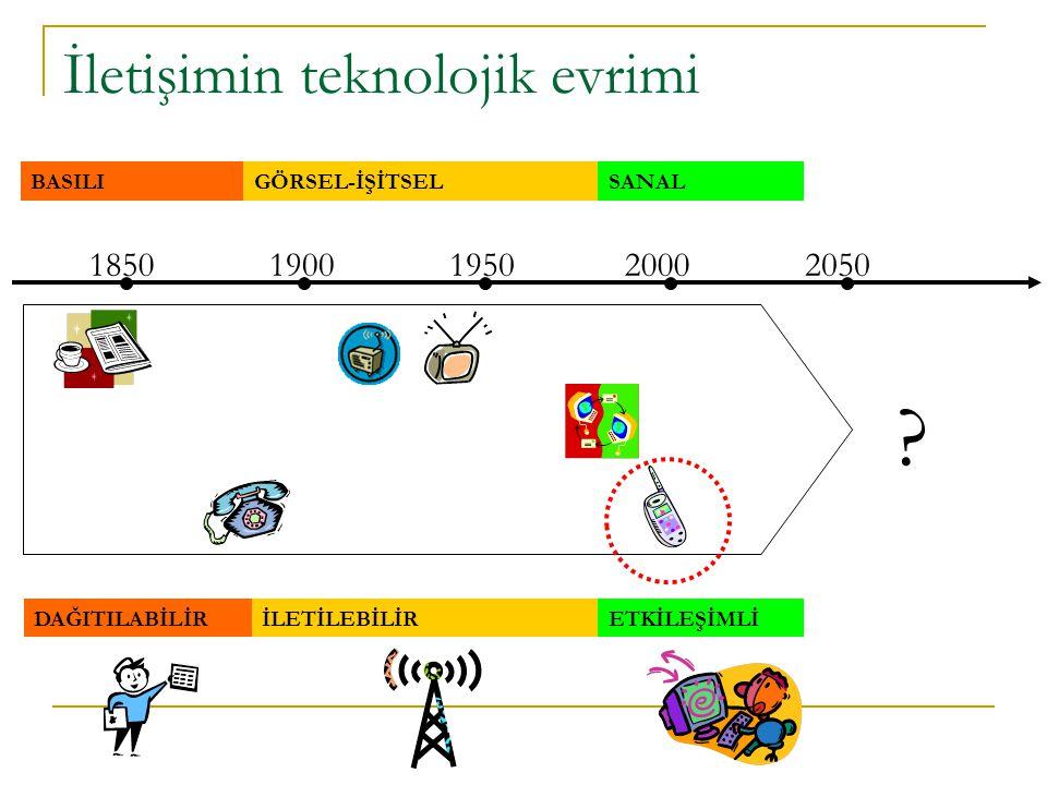İletişimin teknolojik evrimi