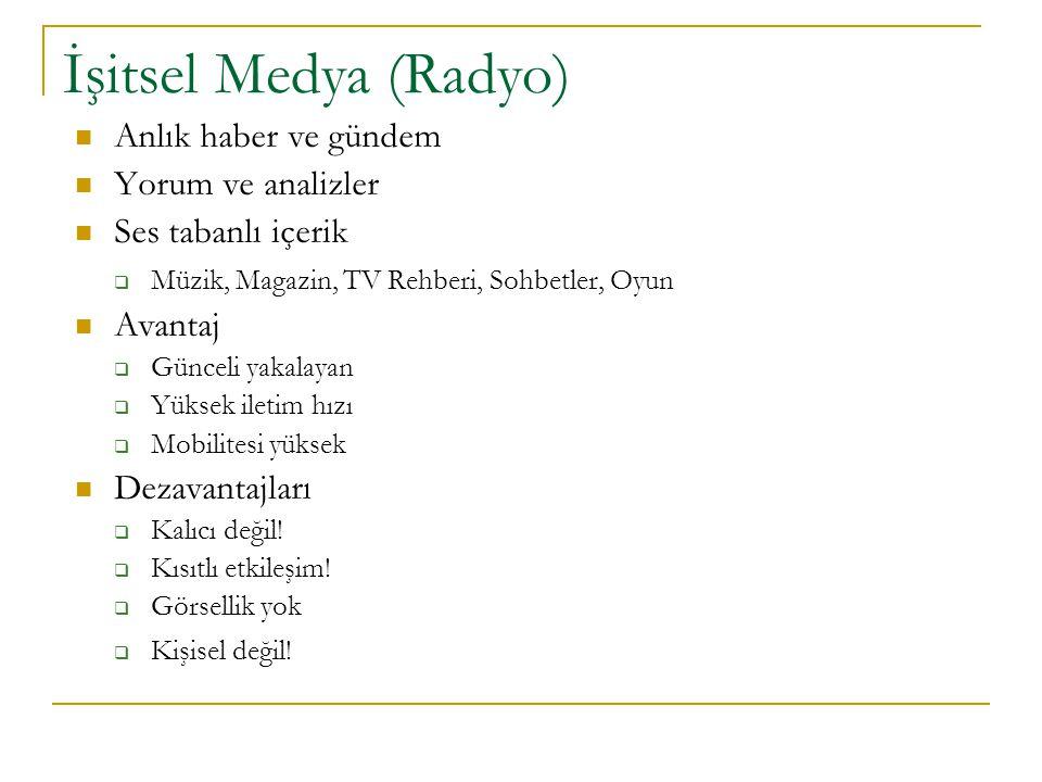 İşitsel Medya (Radyo) Anlık haber ve gündem Yorum ve analizler