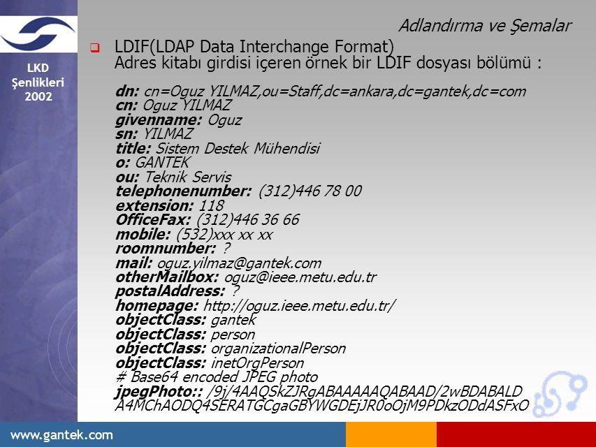 Adlandırma ve Şemalar LDIF(LDAP Data Interchange Format) Adres kitabı girdisi içeren örnek bir LDIF dosyası bölümü :