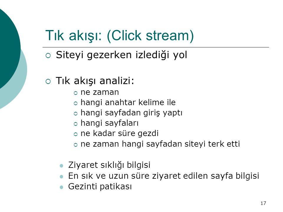 Tık akışı: (Click stream)