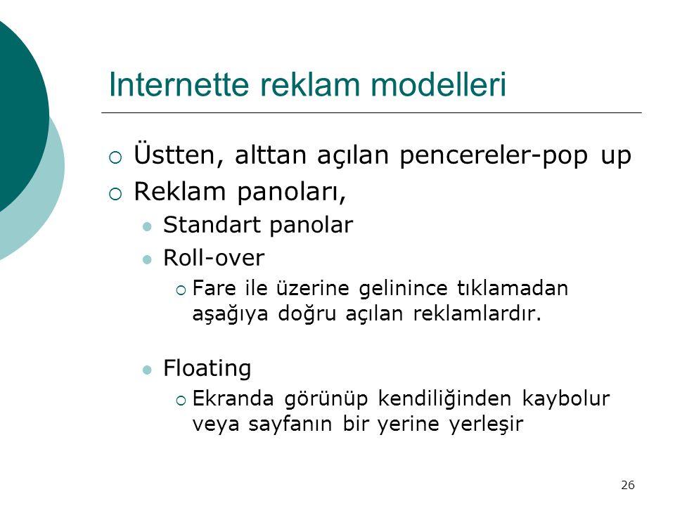 Internette reklam modelleri