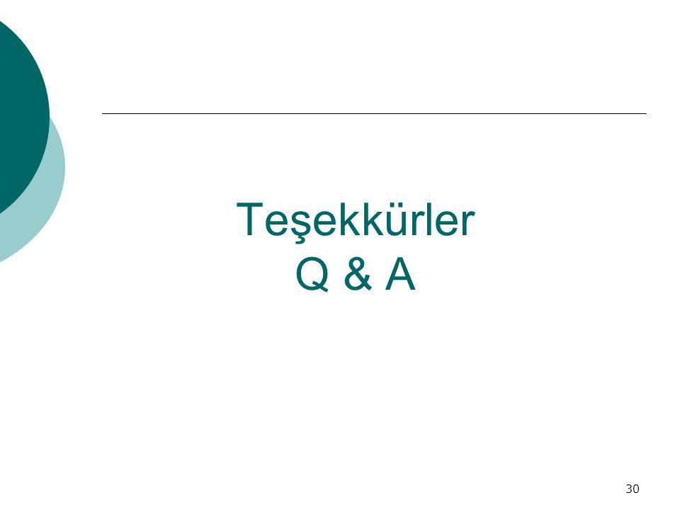 Teşekkürler Q & A