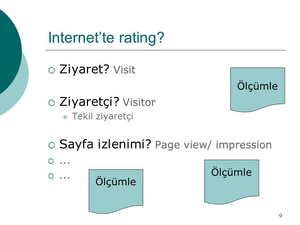 Internet'te rating Ziyaret Visit Ziyaretçi Visitor