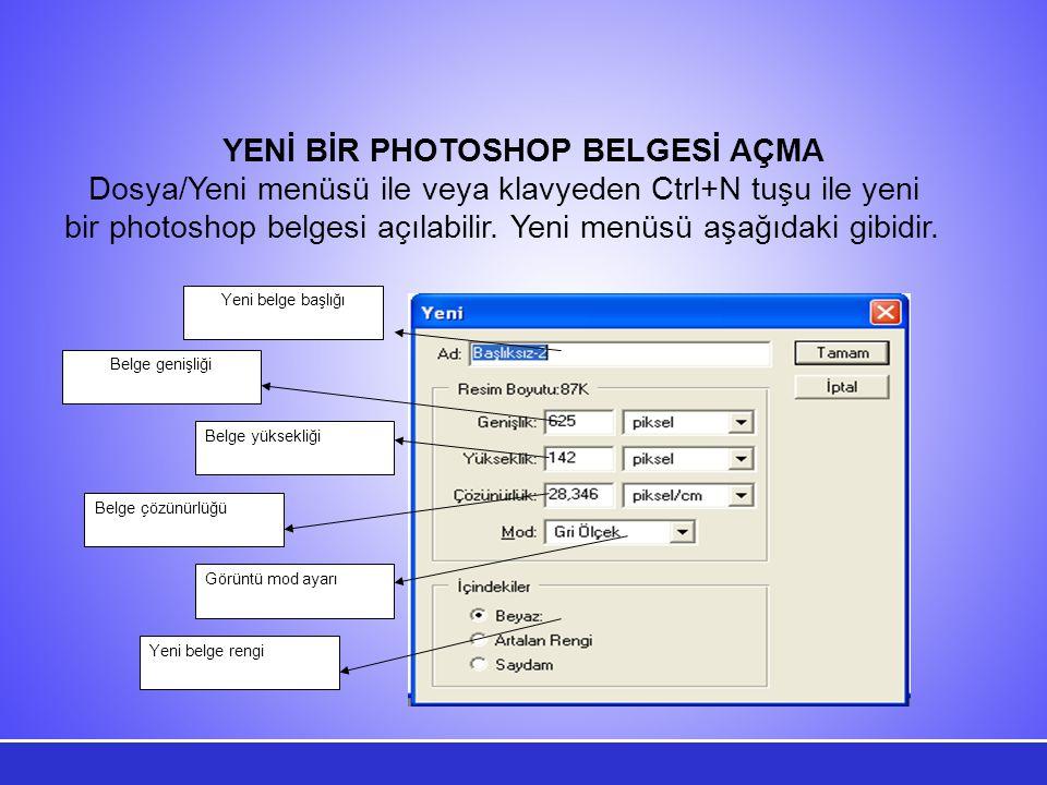 YENİ BİR PHOTOSHOP BELGESİ AÇMA