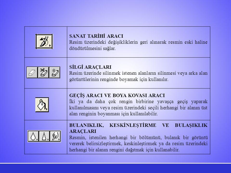 SANAT TARİHİ ARACI Resim üzerindeki değişikliklerin geri alınarak resmin eski haline döndürülmesini sağlar.