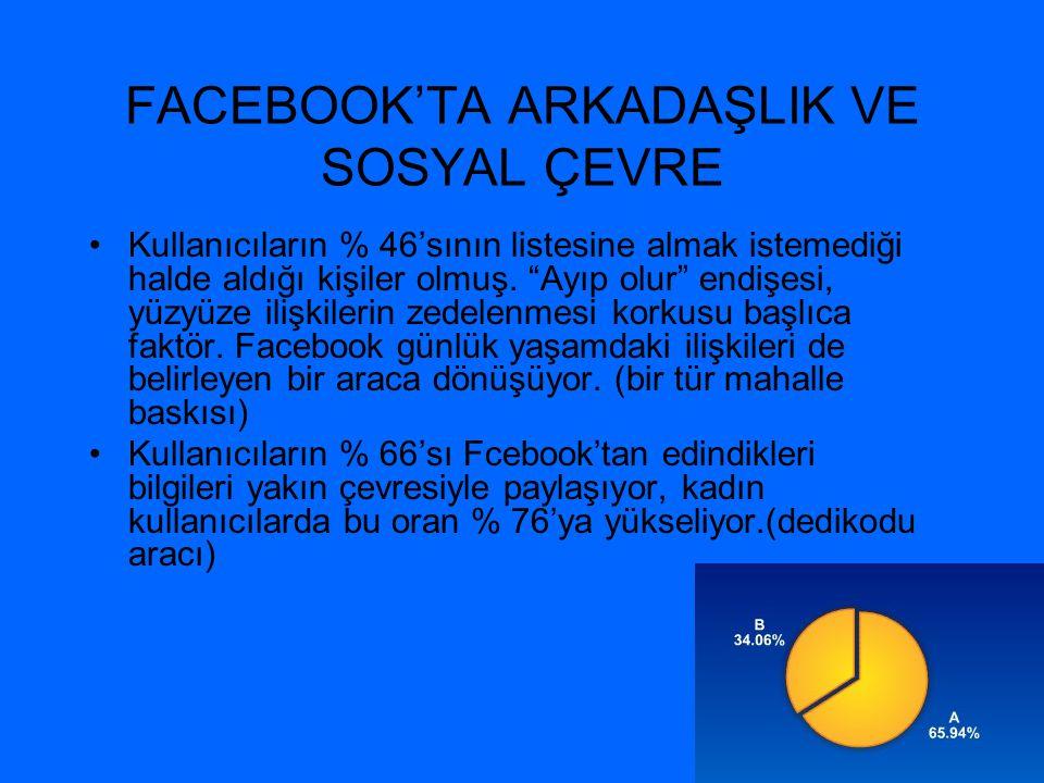 FACEBOOK'TA ARKADAŞLIK VE SOSYAL ÇEVRE