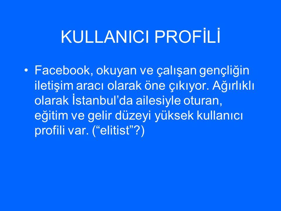 KULLANICI PROFİLİ