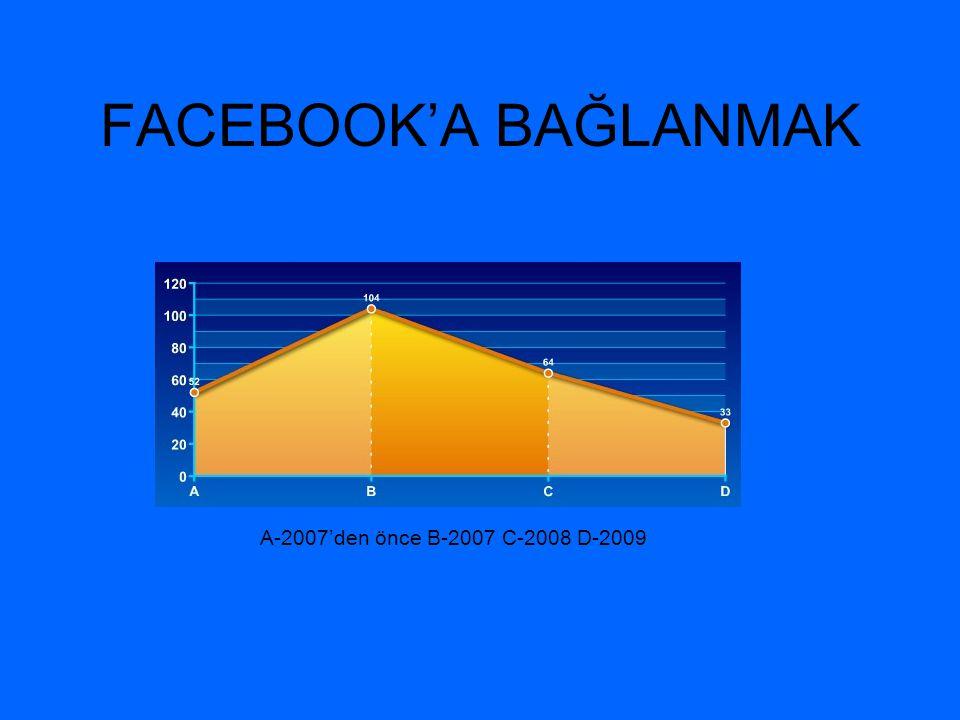 FACEBOOK'A BAĞLANMAK A-2007'den önce B-2007 C-2008 D-2009
