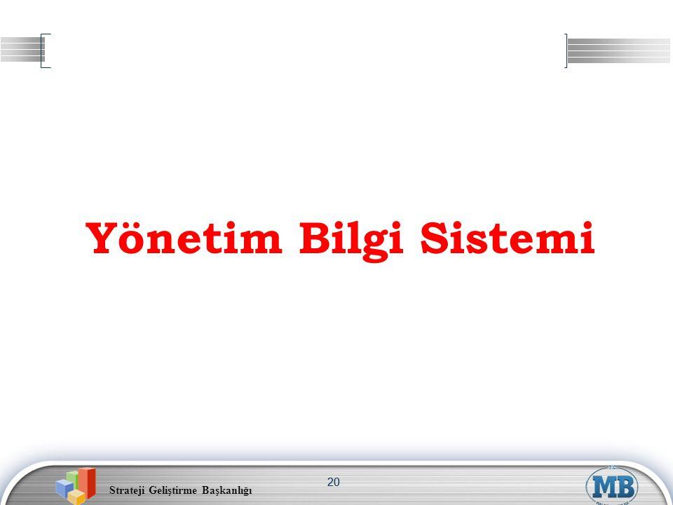 Yönetim Bilgi Sistemi 20