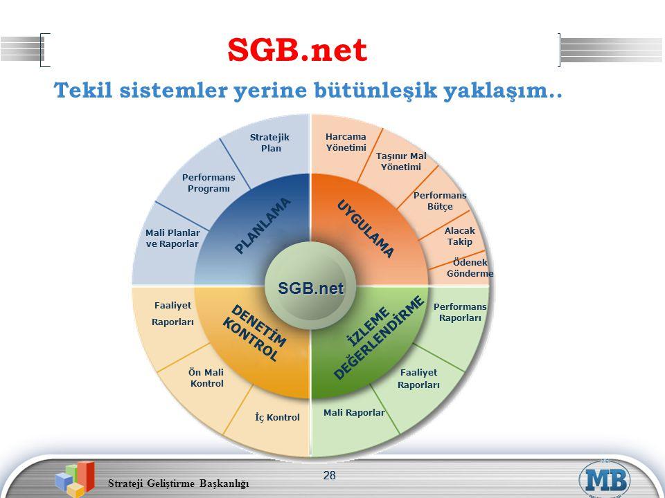 SGB.net Tekil sistemler yerine bütünleşik yaklaşım.. SGB.net PLANLAMA