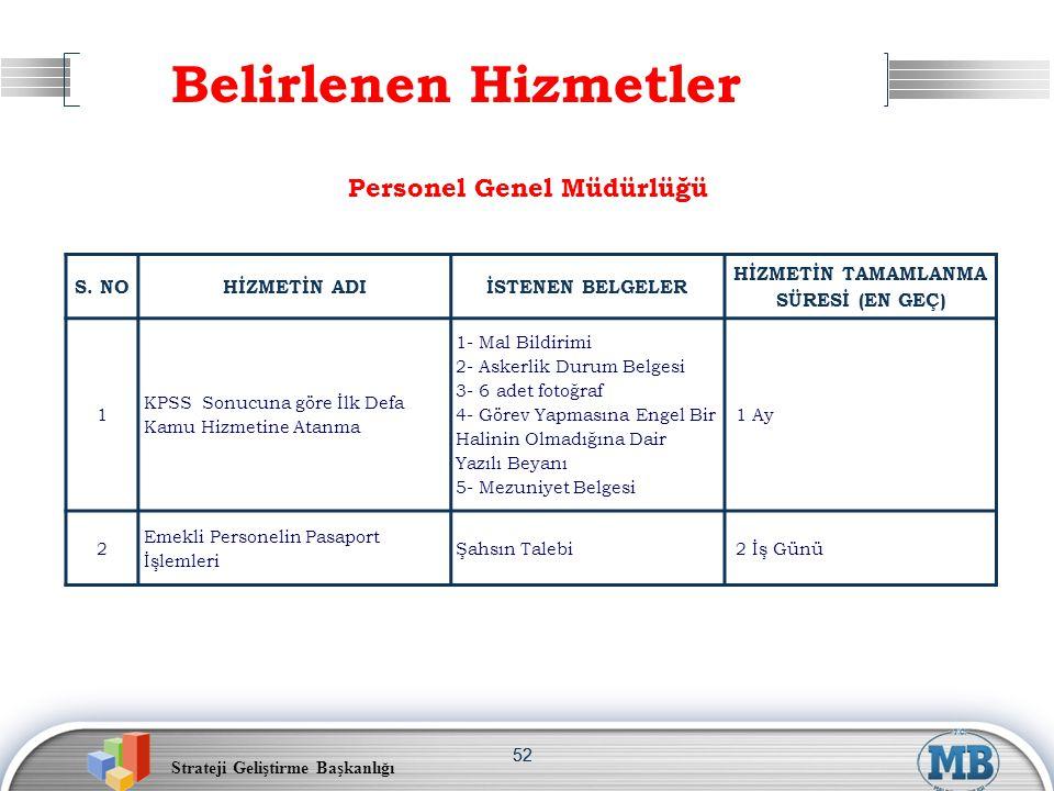 Personel Genel Müdürlüğü HİZMETİN TAMAMLANMA SÜRESİ (EN GEÇ)