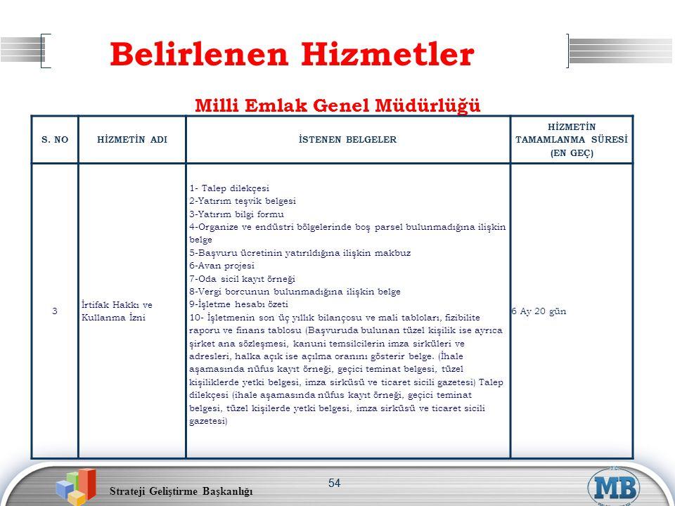 Milli Emlak Genel Müdürlüğü HİZMETİN TAMAMLANMA SÜRESİ (EN GEÇ)
