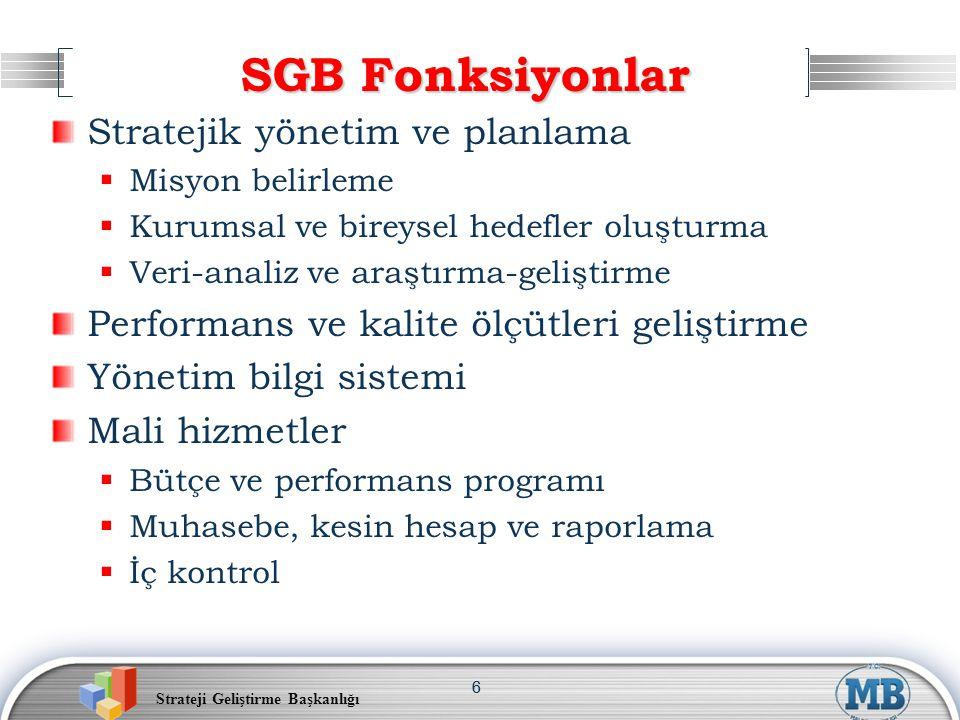 SGB Fonksiyonlar Stratejik yönetim ve planlama