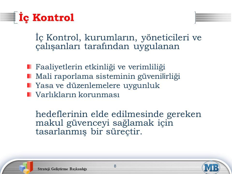 İç Kontrol İç Kontrol, kurumların, yöneticileri ve çalışanları tarafından uygulanan. Faaliyetlerin etkinliği ve verimliliği.