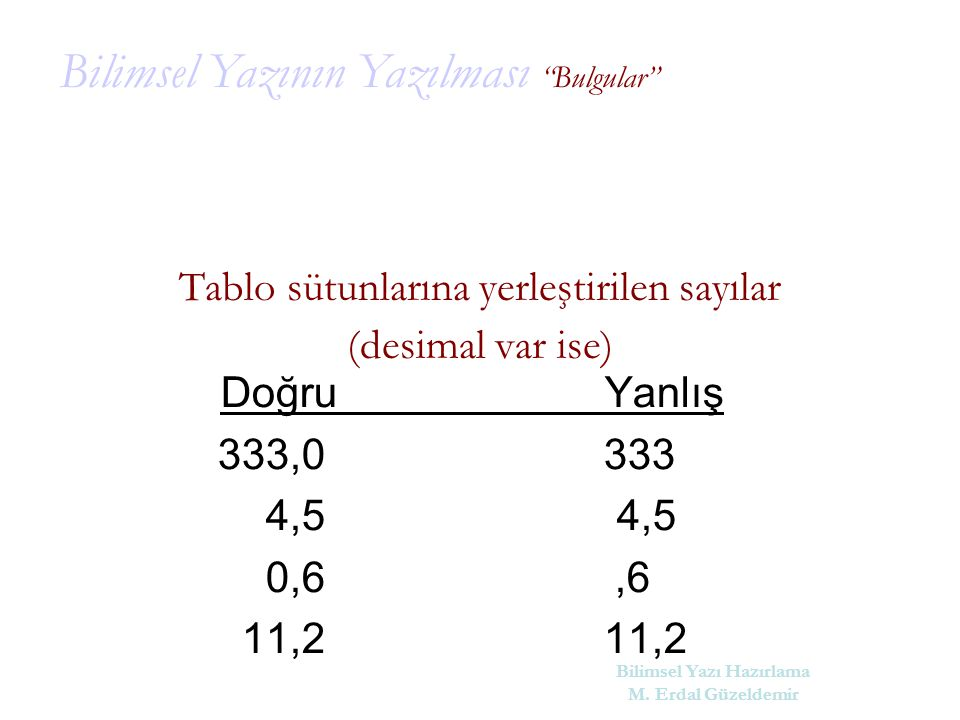 Tablo sütunlarına yerleştirilen sayılar (desimal var ise)