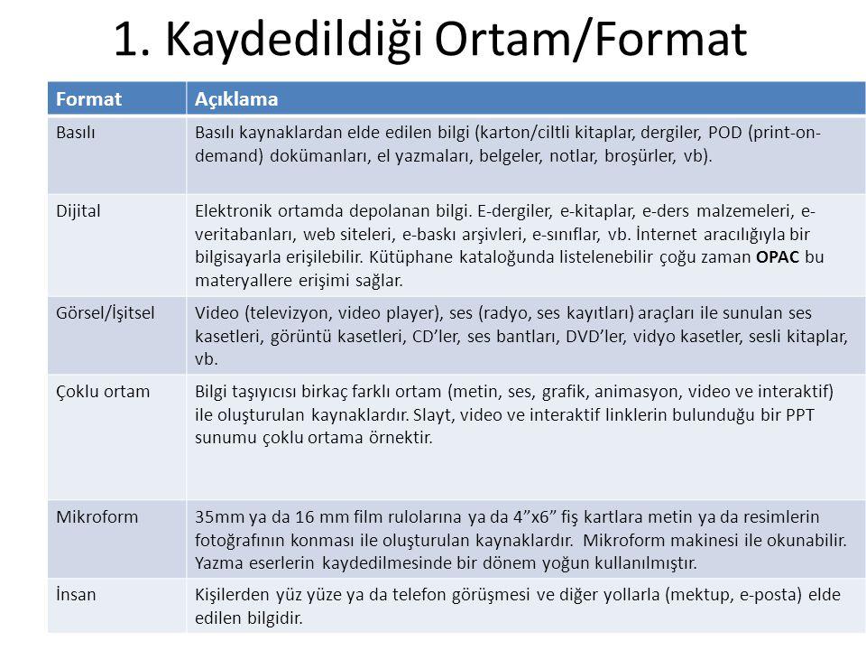1. Kaydedildiği Ortam/Format