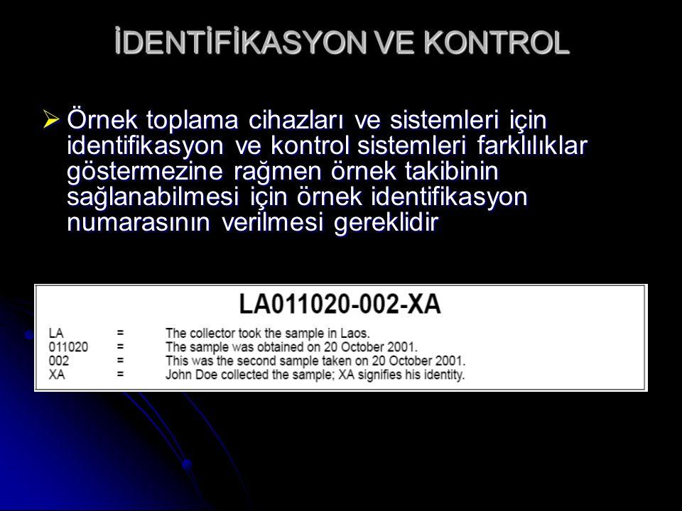 İDENTİFİKASYON VE KONTROL