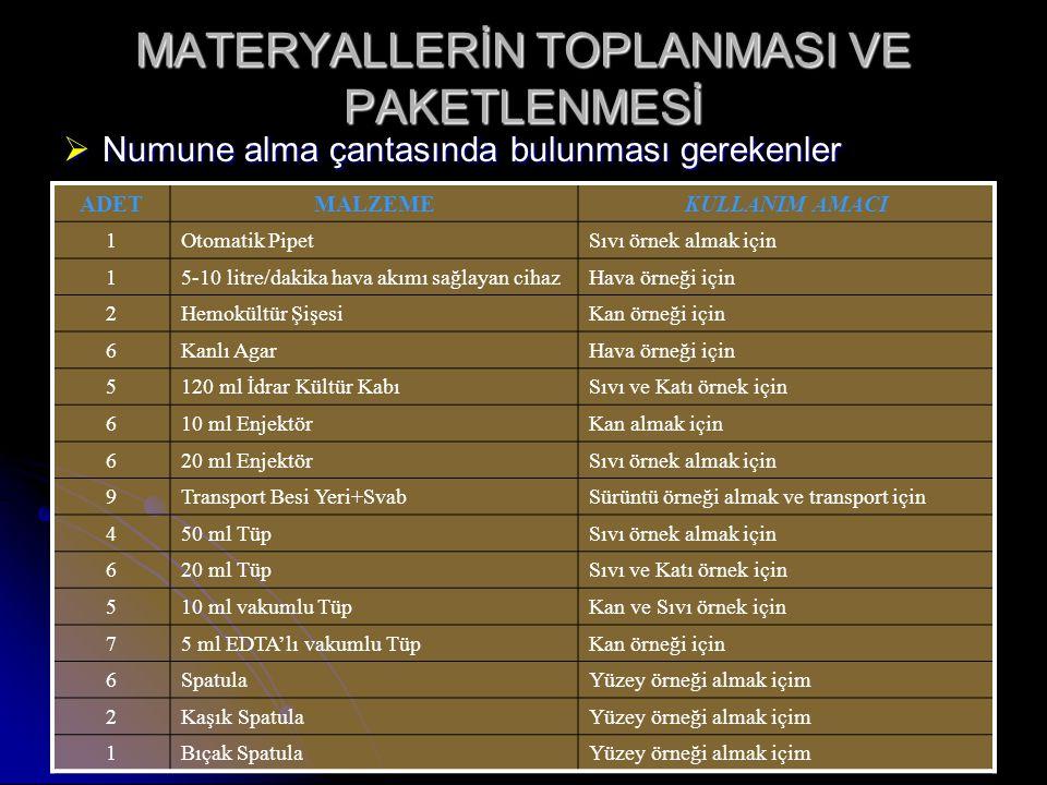 MATERYALLERİN TOPLANMASI VE PAKETLENMESİ