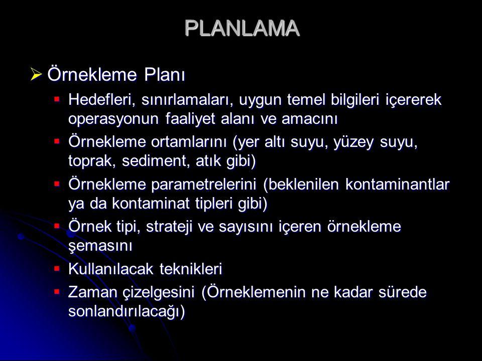 PLANLAMA Örnekleme Planı