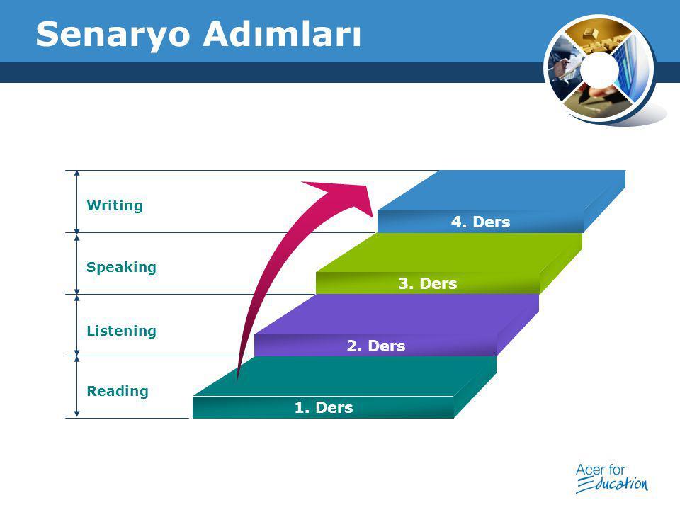 Senaryo Adımları 4. Ders 3. Ders 2. Ders 1. Ders Writing Speaking