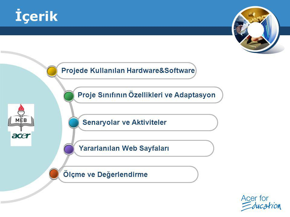 İçerik Projede Kullanılan Hardware&Software