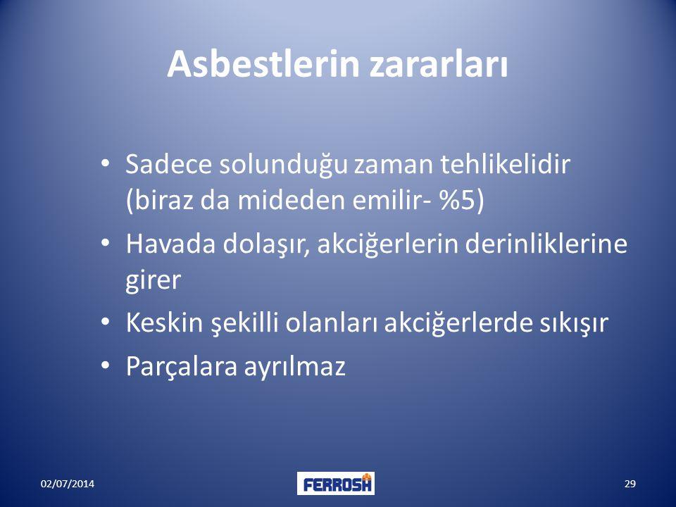 Asbestlerin zararları