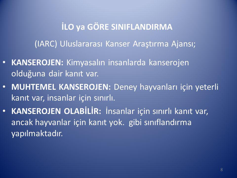 (IARC) Uluslararası Kanser Araştırma Ajansı;