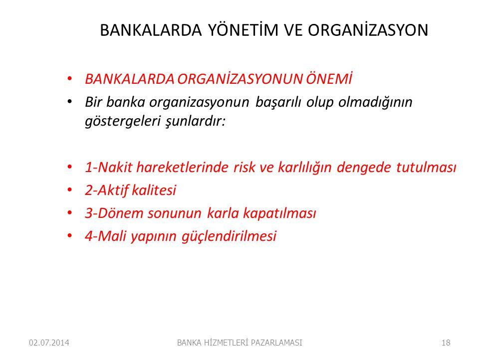 BANKALARDA YÖNETİM VE ORGANİZASYON