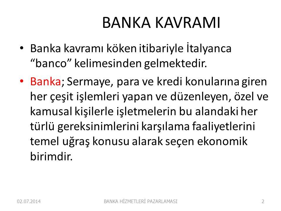 BANKA HİZMETLERİ PAZARLAMASI