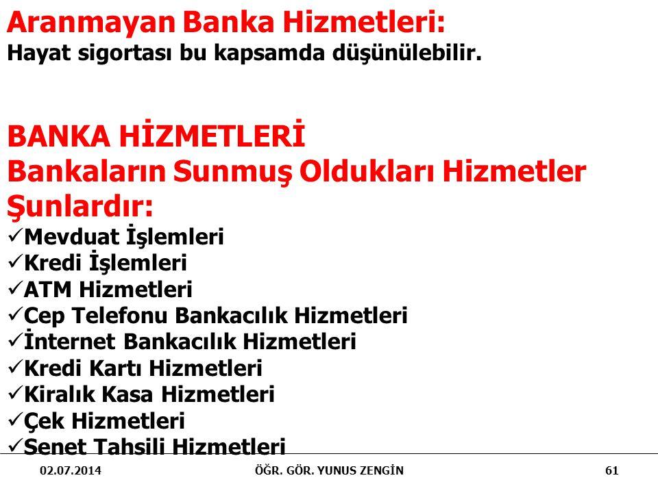 Aranmayan Banka Hizmetleri: