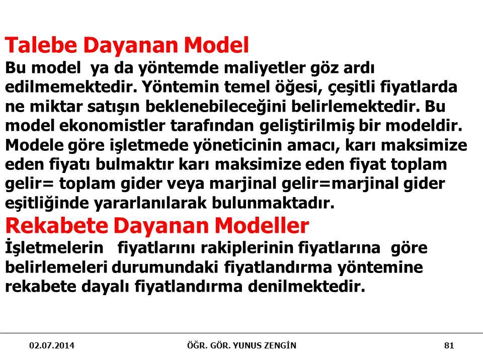 Rekabete Dayanan Modeller
