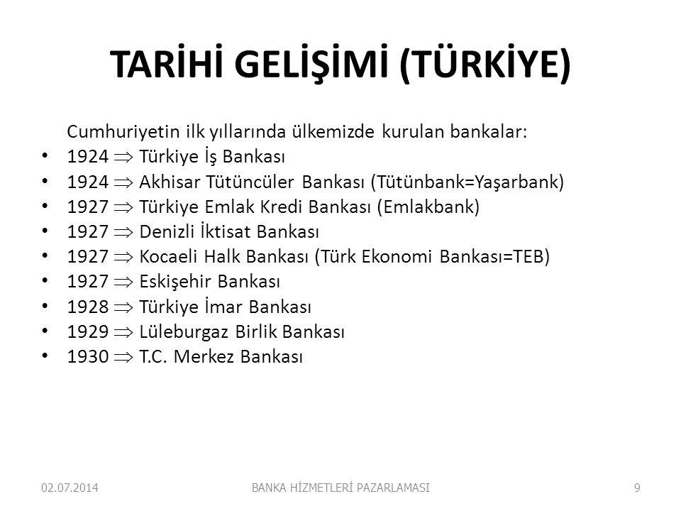 TARİHİ GELİŞİMİ (TÜRKİYE)