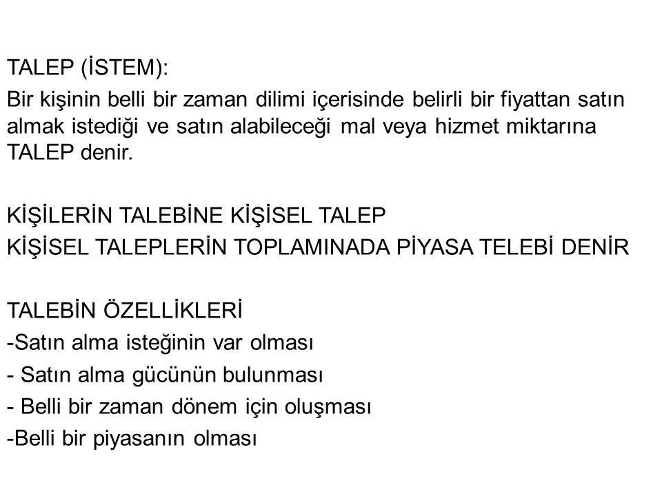 TALEP (İSTEM):